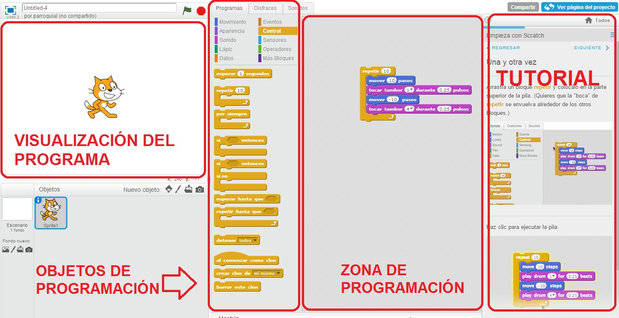 Getting kids into programming with Scratch - Your Tech Blog